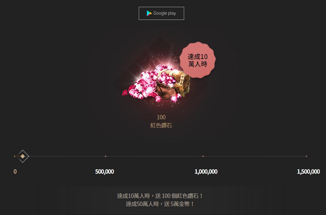 《天堂2:革命》官網正式上線 事前預約活動火熱開跑