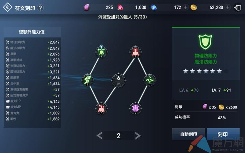 《天堂2:革命》鑽石與金錢使用分析