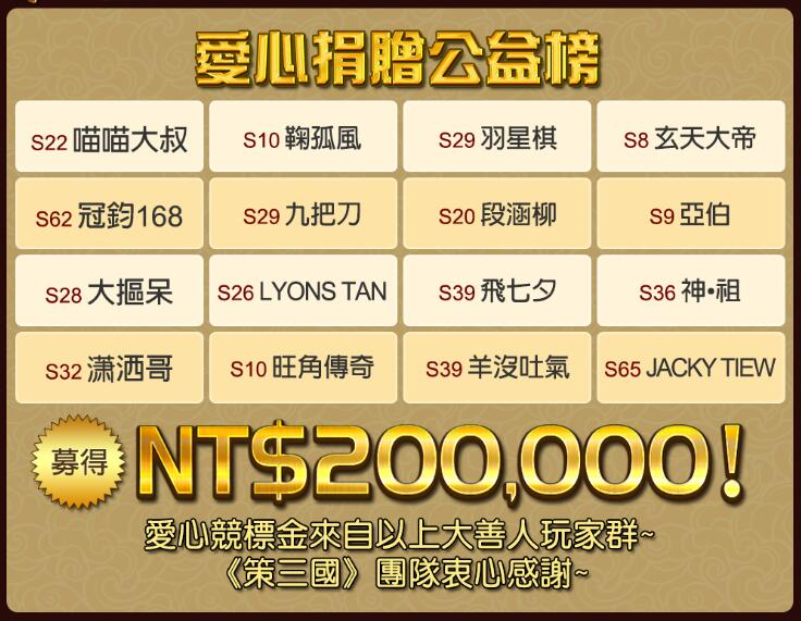 《策三國》揪玩家做愛心 捐20萬新台幣救助台灣貧童