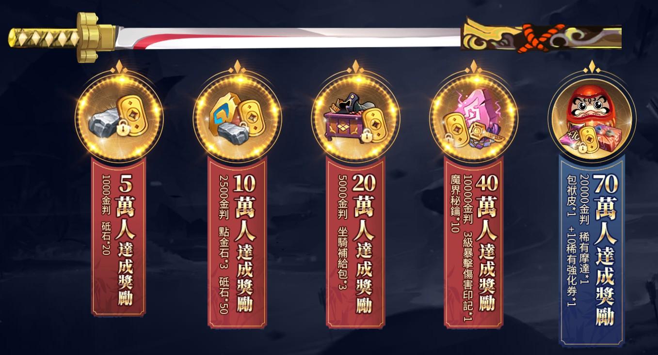 《侍魂:朧月傳說》SNK正版授權手遊 事前登錄火熱進行中! 公開四大職業背景、江戶時代地圖